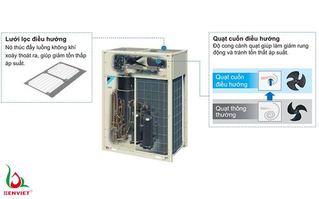 Hệ thống điều hòa VRV Daikin hoạt động êm ái