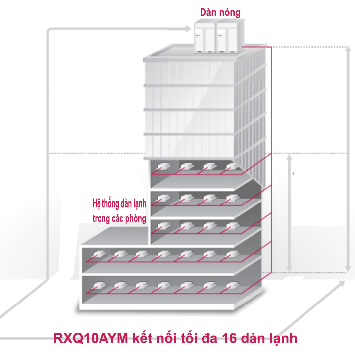 rxq10aym-2