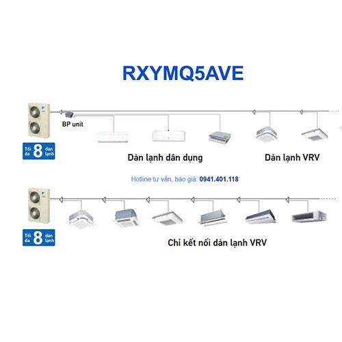 rxymq5ave