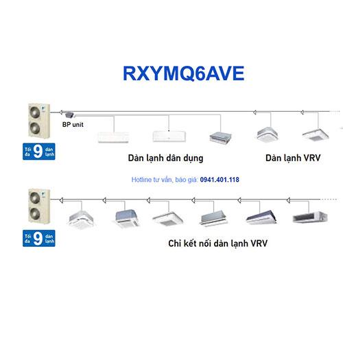 rxymq6ave