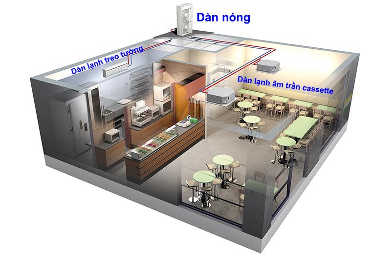 Điều hòa Multi có thể kết nối 1 dàn nóng với nhiều dàn lạnh