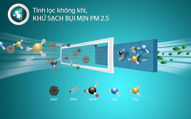 Phin lọc PM 2.5 của điều hòa Fujitsu.